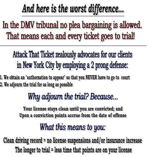 Speeding ticket lawyers NY,  Traffic ticket attorneys NY, DUI lawyer NY,  DWI attorney NY,  How to fight a speeding ticket NY,  How to defend a DWI New York State,  DUI defense New York State,  VTL tickets New York State,  Suspended license New York State,  How to defend a drunk driving charge New York State,  Criminal defense lawyers New York State